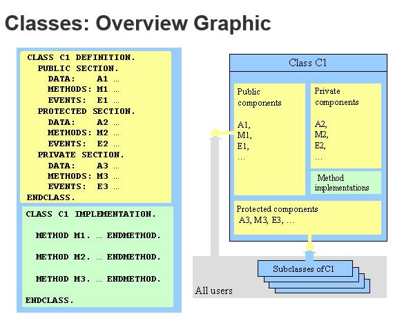 Classe - Diagrama