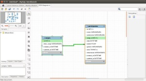 MySQL - Chave Estrangeira