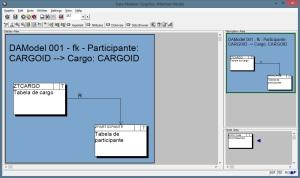 Data Modeler - Modelo de Dados
