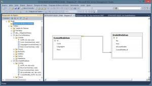 SQL - Diagrama